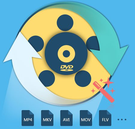 How to convert mkv to avi quickly and easily youtube.