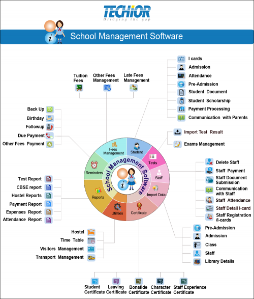 School Management Software Premium Crack