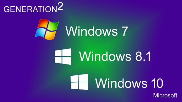 Windows All (7 8.1 10) x64 Pro Ultimate en-US Preactivated January 2021