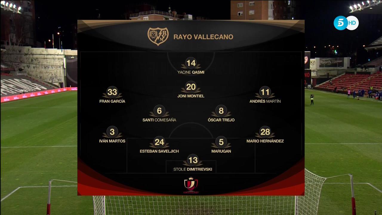 FUTBOL: Copa del Rey 20/21 R16 - Rayo Vallecano vs ...